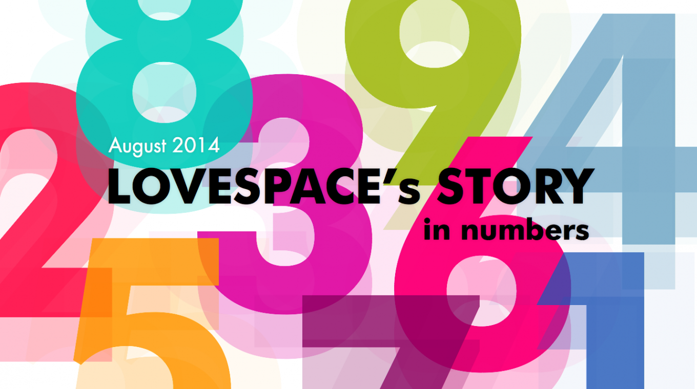LOVESPACE's story in numbers - infographic